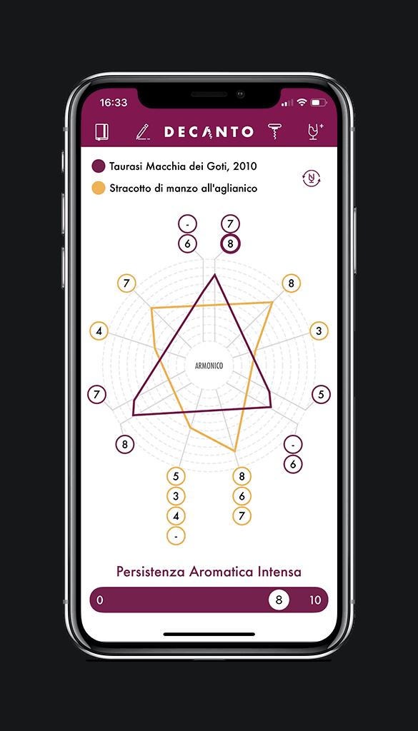 Screenshot di Decanto - Wine Pairing App iPhone X Scheda Abbinamento Cibo Vino metodo Mercadini Sommelier AIS